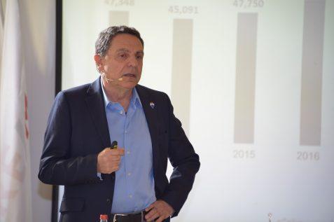 "מנכ""ל רימקס, ברנרד רסקין // יחצ"
